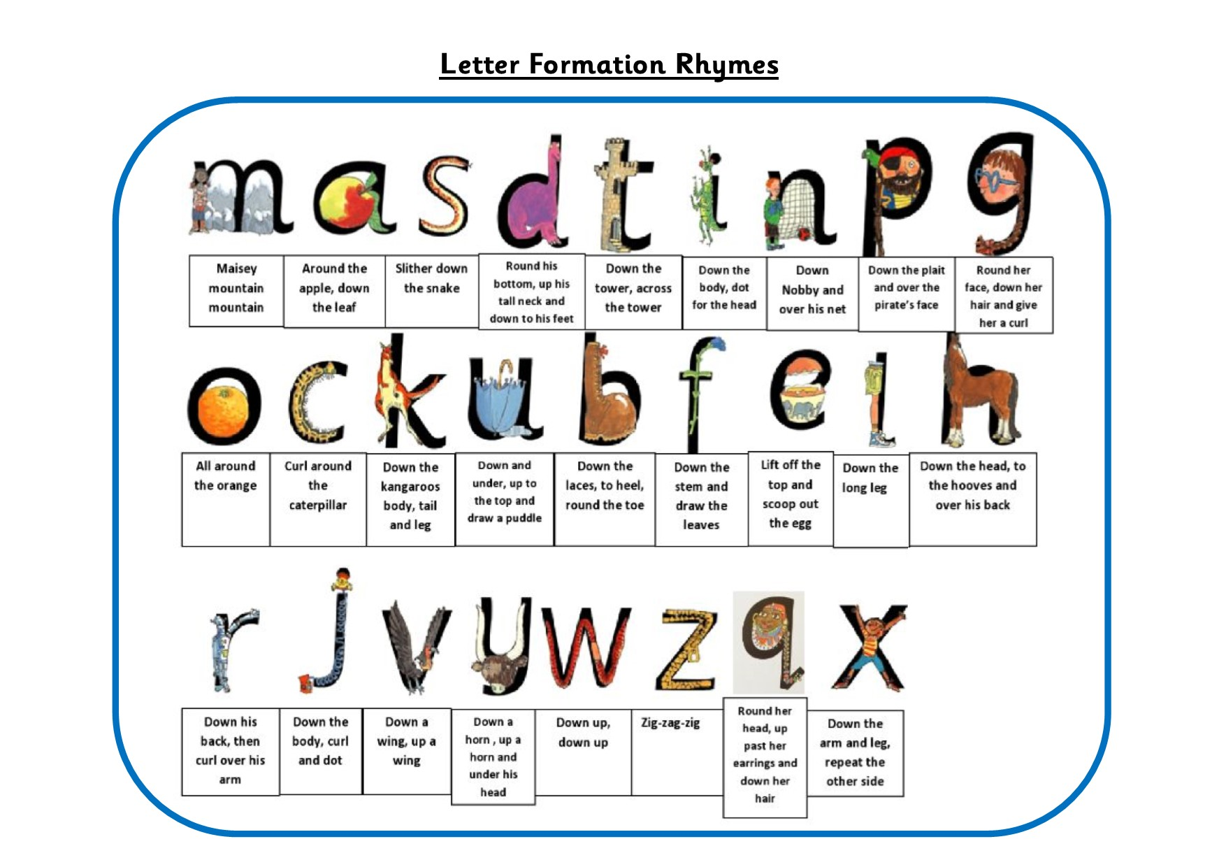 letter formation rhymes letter formation rhymes welcome to hylton castle primary 48868